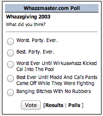 Whazzgiving Aftermath Poll